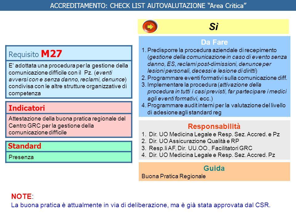 Indicatori Attestazione della buona pratica regionale del Centro GRC per la gestione della comunicazione difficile Requisito M27 E' adottata una proce