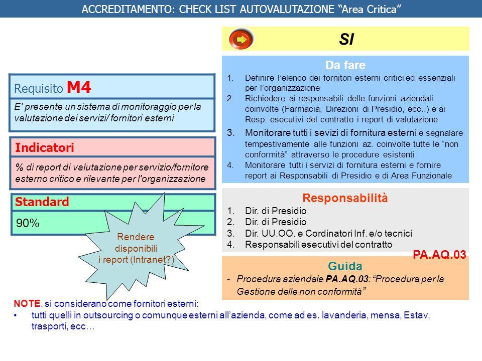 Indicatori Presenza di protocolli e procedure che indichino la periodicità dell aggiornamento Requisito M37 I protocolli clinico terapeutici adottati e le procedure sono periodicamente aggiornati Sì Standard Presenza Da Fare Aggiornare le procedure in base allevolversi delle evidenze scientifiche e/o delle normative di riferimento e comunque almeno una volta ogni tre anni Guida PA.AQ.01 Procedura aziendale per la gestione della documentazione Responsabilità Referenti del documento Guida PA.AQ.01 Procedura aziendale per la gestione della documentazione ACCREDITAMENTO: CHECK LIST AUTOVALUTAZIONE Area Critica