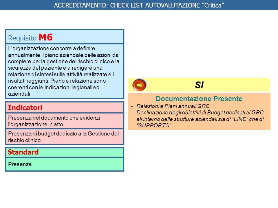 Indicatori Presenza del documento che evidenzi l'organizzazione in atto Presenza di budget dedicato alla Gestione del rischio clinico Requisito M6 L'o