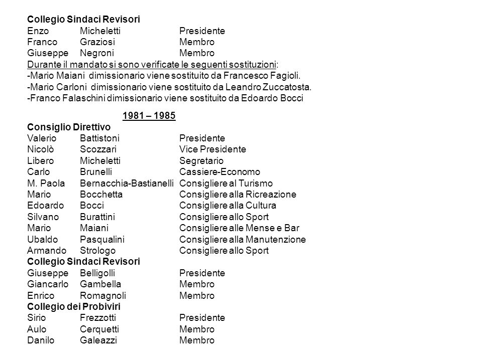 Collegio Sindaci Revisori Enzo Micheletti Presidente Franco GraziosiMembro Giuseppe Negroni Membro Durante il mandato si sono verificate le seguenti s