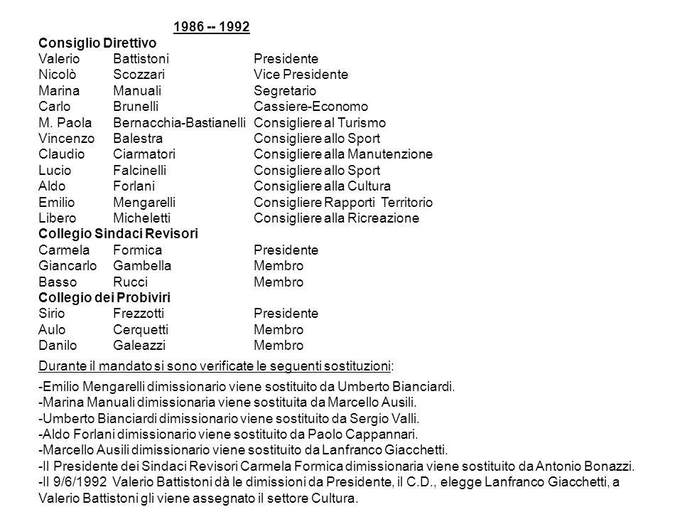 1986 -- 1992 Consiglio Direttivo ValerioBattistoniPresidente NicolòScozzari Vice Presidente Marina Manuali Segretario CarloBrunelliCassiere-Economo M.