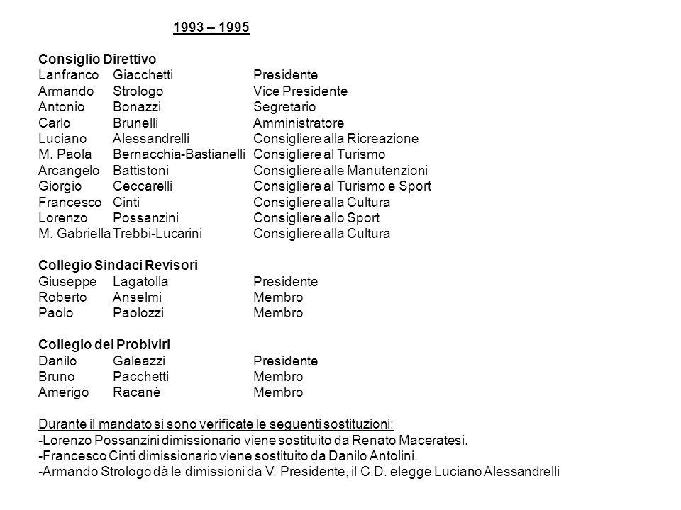 1993 -- 1995 Consiglio Direttivo LanfrancoGiacchetti Presidente ArmandoStrologo Vice Presidente AntonioBonazzi Segretario Carlo Brunelli Amministrator
