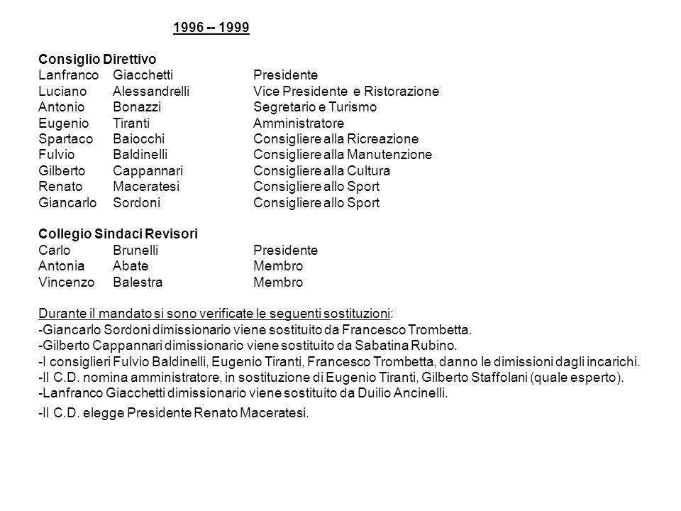 1996 -- 1999 Consiglio Direttivo Lanfranco Giacchetti Presidente Luciano Alessandrelli Vice Presidente e Ristorazione Antonio Bonazzi Segretario e Tur