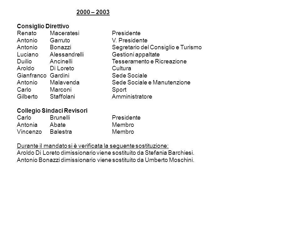 2000 – 2003 Consiglio Direttivo Renato Maceratesi Presidente Antonio Garruto V. Presidente Antonio Bonazzi Segretario del Consiglio e Turismo Luciano