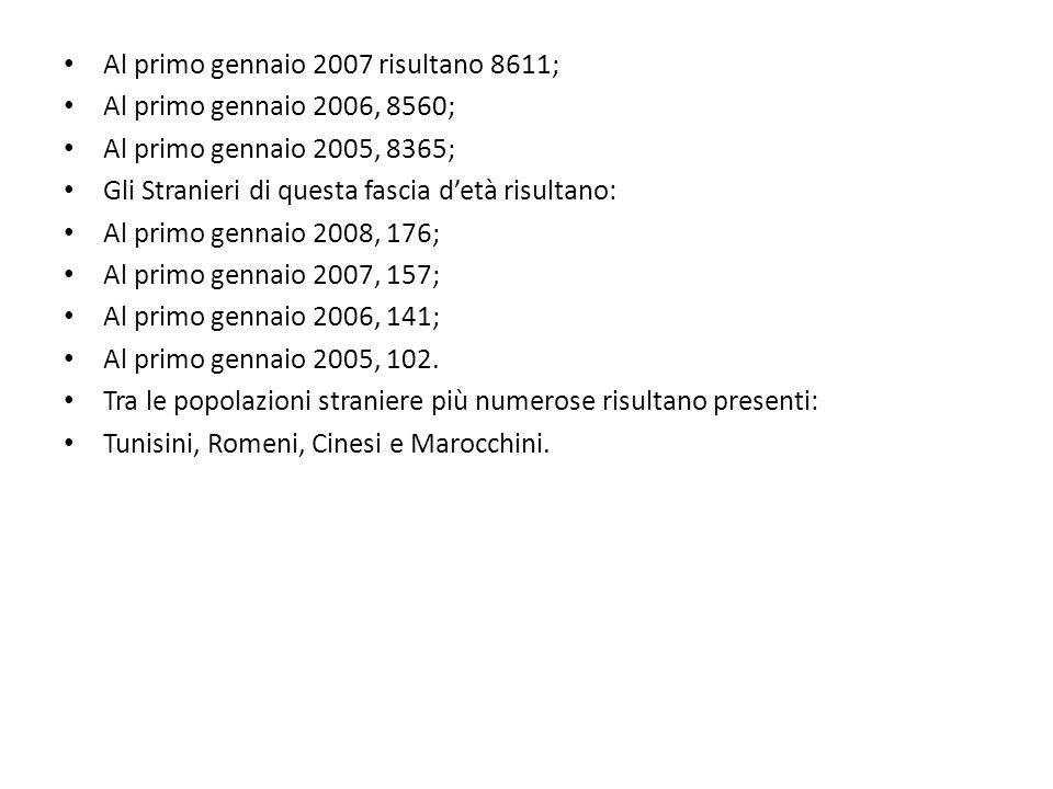Al primo gennaio 2007 risultano 8611; Al primo gennaio 2006, 8560; Al primo gennaio 2005, 8365; Gli Stranieri di questa fascia detà risultano: Al prim