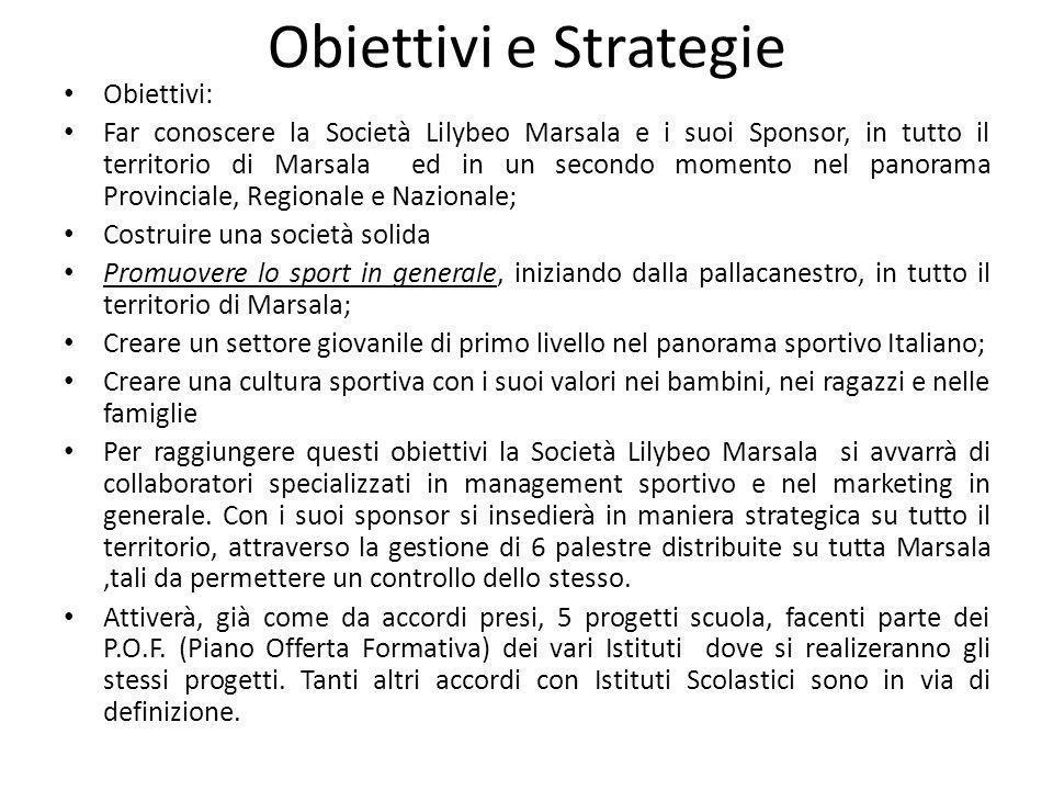 Obiettivi e Strategie Obiettivi: Far conoscere la Società Lilybeo Marsala e i suoi Sponsor, in tutto il territorio di Marsala ed in un secondo momento
