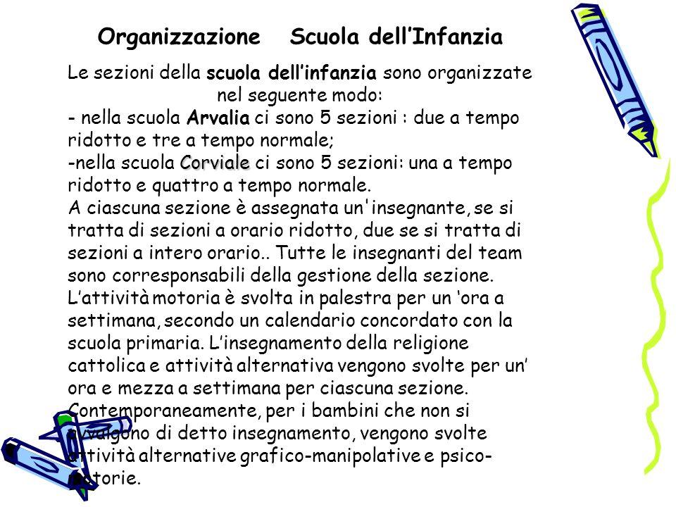 Organizzazione Scuola dellInfanzia Le sezioni della scuola dellinfanzia sono organizzate nel seguente modo: - nella scuola Arvalia ci sono 5 sezioni :