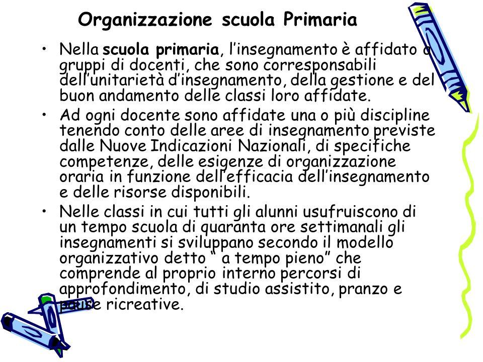Organizzazione scuola Primaria Nella scuola primaria, linsegnamento è affidato a gruppi di docenti, che sono corresponsabili dellunitarietà dinsegname