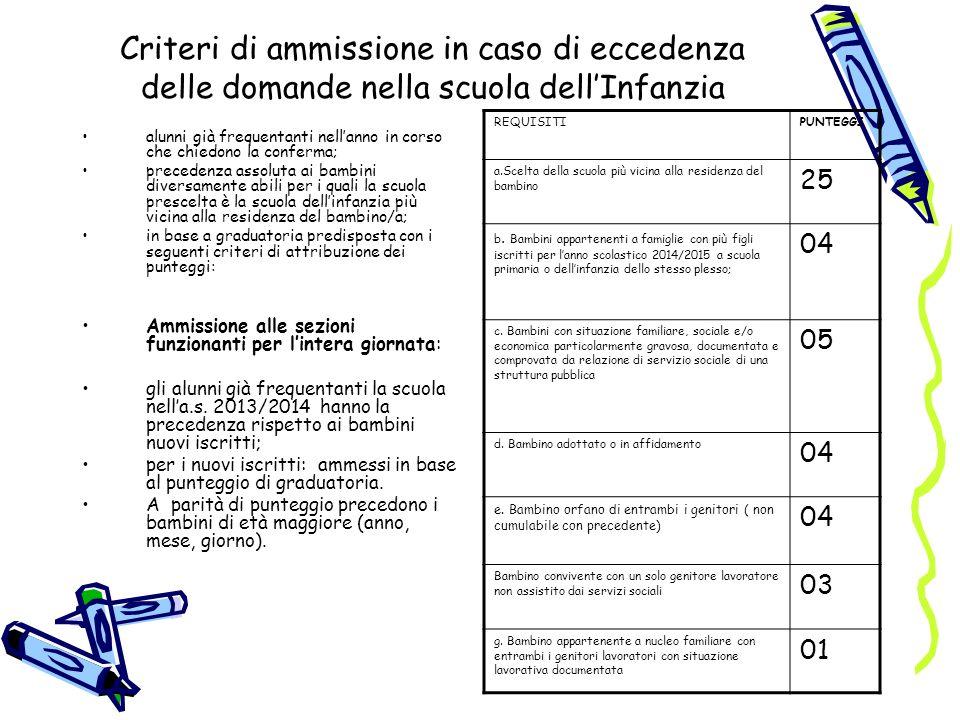 Criteri di ammissione in caso di eccedenza delle domande nella scuola dellInfanzia alunni già frequentanti nellanno in corso che chiedono la conferma;