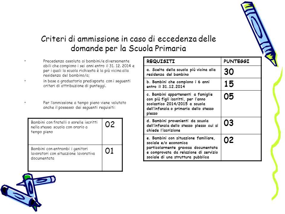Criteri di ammissione in caso di eccedenza delle domande per la Scuola Primaria Precedenza assoluta ai bambini/e diversamente abili che compiono i sei