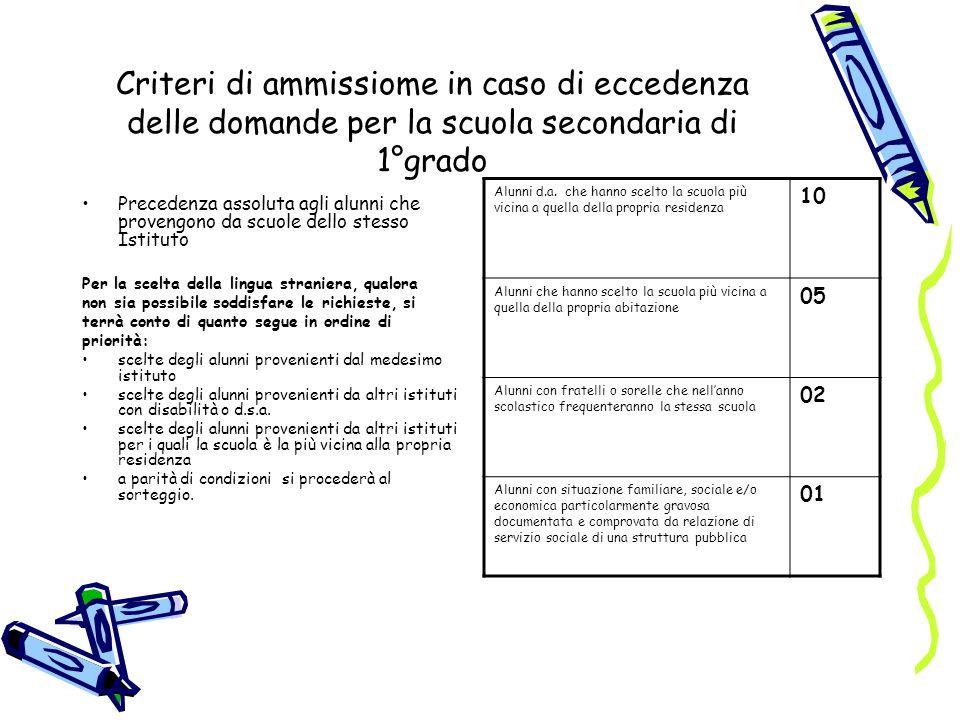 Criteri di ammissiome in caso di eccedenza delle domande per la scuola secondaria di 1°grado Precedenza assoluta agli alunni che provengono da scuole