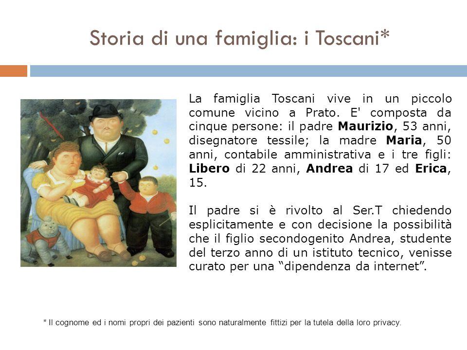 Storia di una famiglia: i Toscani* La famiglia Toscani vive in un piccolo comune vicino a Prato. E' composta da cinque persone: il padre Maurizio, 53