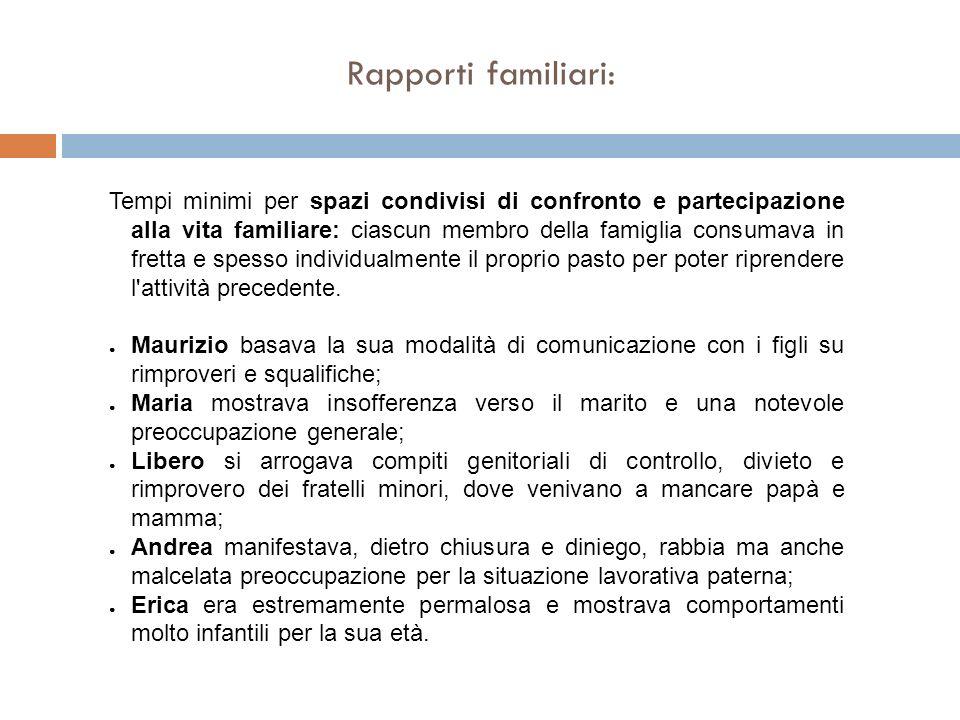 Rapporti familiari: Tempi minimi per spazi condivisi di confronto e partecipazione alla vita familiare: ciascun membro della famiglia consumava in fre