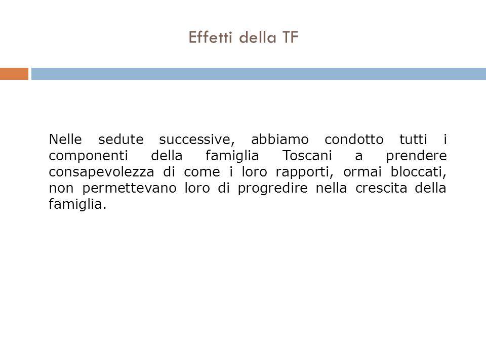 Effetti della TF Nelle sedute successive, abbiamo condotto tutti i componenti della famiglia Toscani a prendere consapevolezza di come i loro rapporti