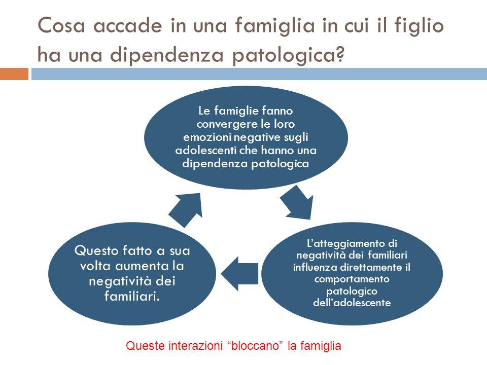Alcuni adolescenti appartengono a famiglie che manifestano problematiche antecedentemente ai problemi di dipendenza patologica (Szapocznik e Coatsworth 1999).