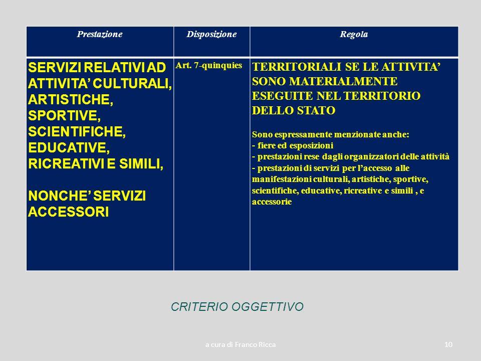 a cura di Franco Ricca10 PrestazioneDisposizioneRegola SERVIZI RELATIVI AD ATTIVITA CULTURALI, ARTISTICHE, SPORTIVE, SCIENTIFICHE, EDUCATIVE, RICREATI