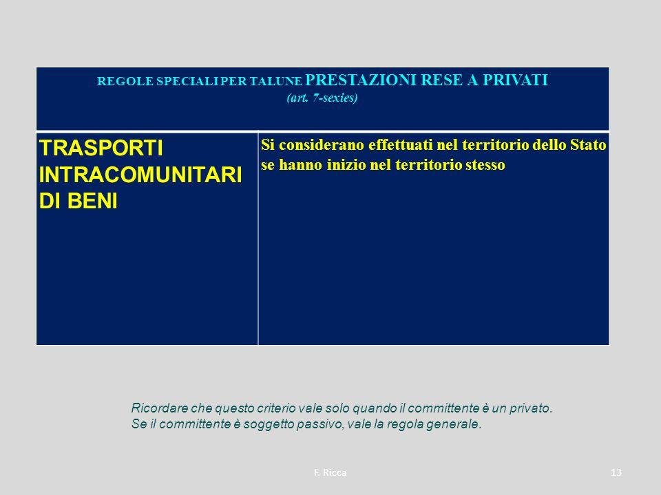 REGOLE SPECIALI PER TALUNE PRESTAZIONI RESE A PRIVATI (art. 7-sexies) TRASPORTI INTRACOMUNITARI DI BENI Si considerano effettuati nel territorio dello