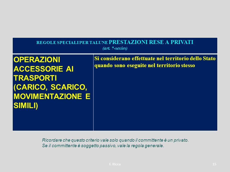 REGOLE SPECIALI PER TALUNE PRESTAZIONI RESE A PRIVATI (art. 7-sexies) OPERAZIONI ACCESSORIE AI TRASPORTI (CARICO, SCARICO, MOVIMENTAZIONE E SIMILI) Si