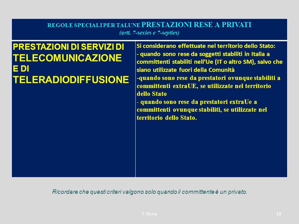 REGOLE SPECIALI PER TALUNE PRESTAZIONI RESE A PRIVATI (artt. 7-sexies e 7-septies) PRESTAZIONI DI SERVIZI DI TELECOMUNICAZIONE E DI TELERADIODIFFUSION