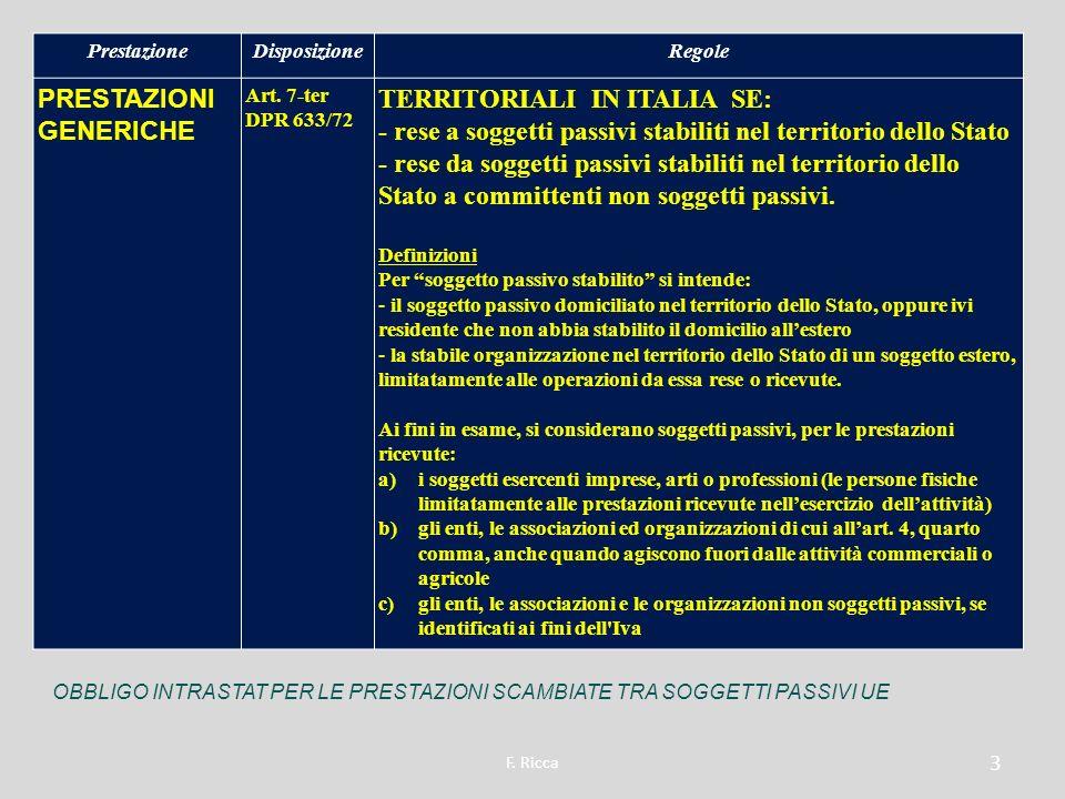 3 PrestazioneDisposizioneRegole PRESTAZIONI GENERICHE Art. 7-ter DPR 633/72 TERRITORIALI IN ITALIA SE: - rese a soggetti passivi stabiliti nel territo