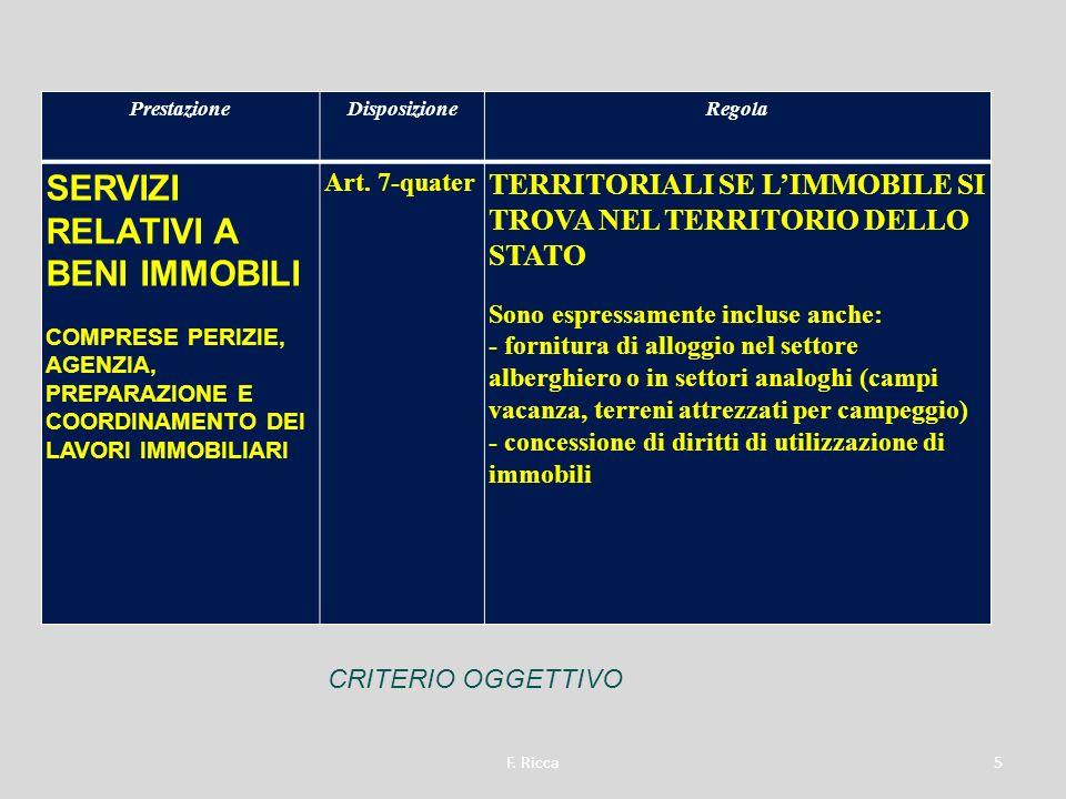 a cura di Franco Ricca6 PrestazioneDisposizioneRegola TRASPORTO DI PASSEGGERI Art.