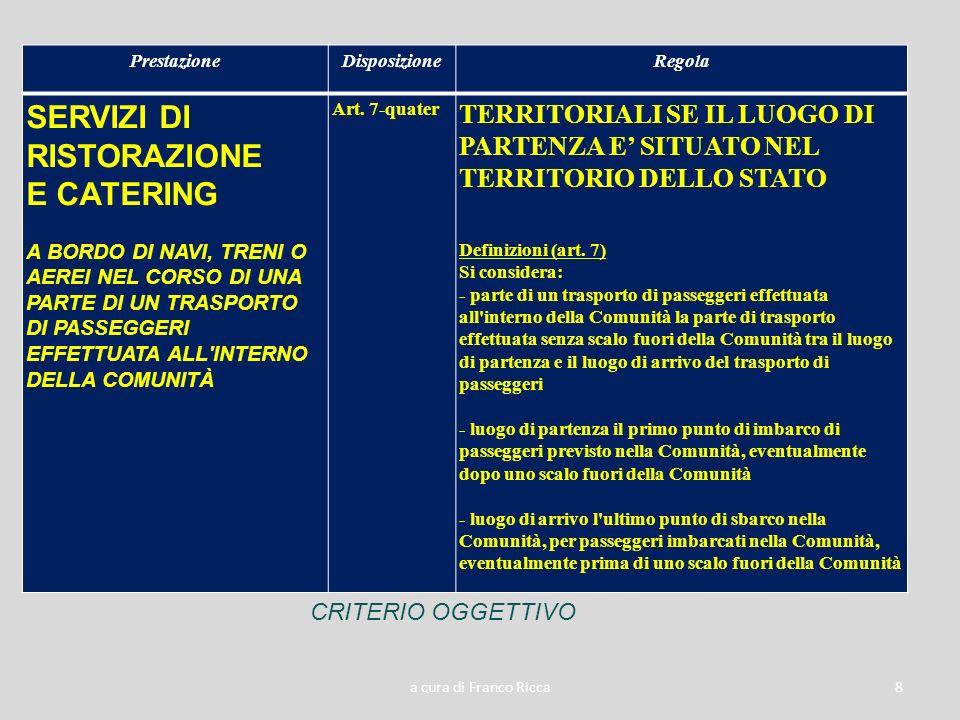 a cura di Franco Ricca9 PrestazioneDisposizioneRegola LOCAZIONE, ANCHE FINANZIARIA, NOLEGGIO E SIMILI, A BREVE TERMINE, DI MEZZI DI TRASPORTO Art.