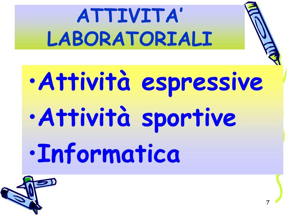 7 Attività espressive Attività sportive Informatica ATTIVITA LABORATORIALI