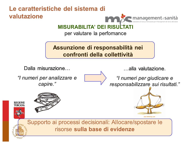 MISURABILITA DEI RISULTATI per valutare la perfomance Assunzione di responsabilità nei confronti della collettività misurazione Dalla misurazione… I n