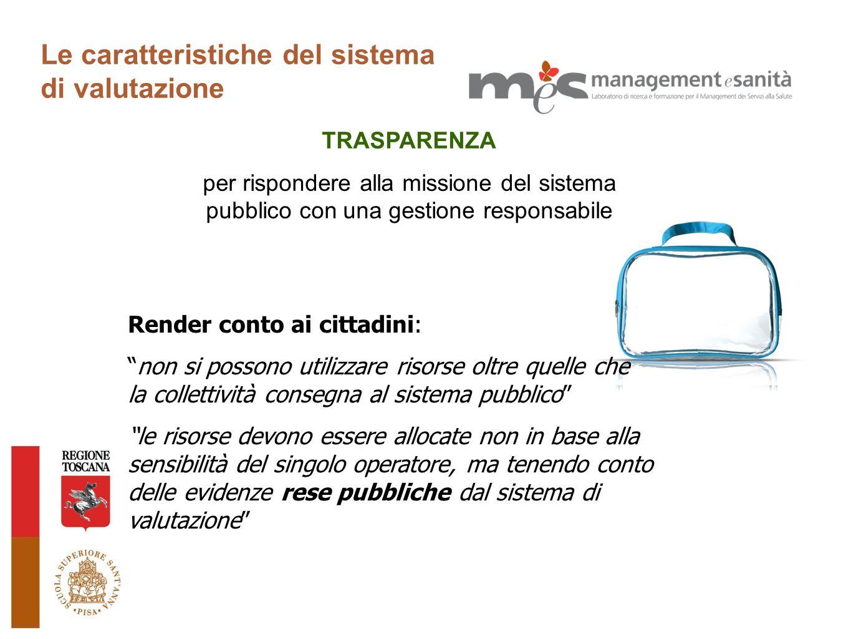 TRASPARENZA per rispondere alla missione del sistema pubblico con una gestione responsabile Render conto ai cittadini: non si possono utilizzare risor