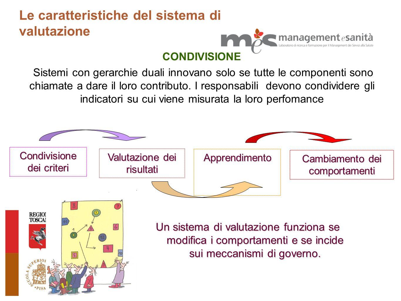 CONDIVISIONE Sistemi con gerarchie duali innovano solo se tutte le componenti sono chiamate a dare il loro contributo. I responsabili devono condivide