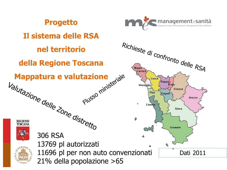 Progetto Il sistema delle RSA nel territorio della Regione Toscana Mappatura e valutazione Flusso ministeriale Valutazione delle Zone distretto Richie