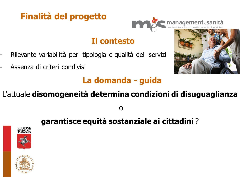 Finalità del progetto -Rilevante variabilità per tipologia e qualità dei servizi -Assenza di criteri condivisi La domanda - guida Lattuale disomogenei