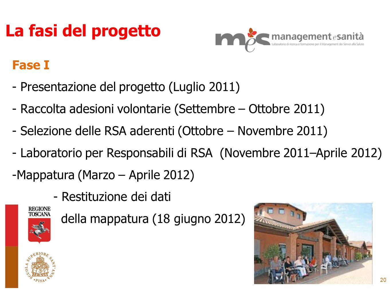 20 Fase I - Presentazione del progetto (Luglio 2011) - Raccolta adesioni volontarie (Settembre – Ottobre 2011) - Selezione delle RSA aderenti (Ottobre