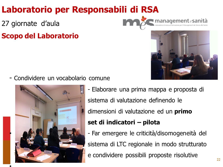 22 Laboratorio per Responsabili di RSA 27 giornate daula Scopo del Laboratorio - Condividere un vocabolario comune - Elaborare una prima mappa e propo
