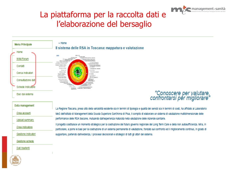 La piattaforma per la raccolta dati e lelaborazione del bersaglio