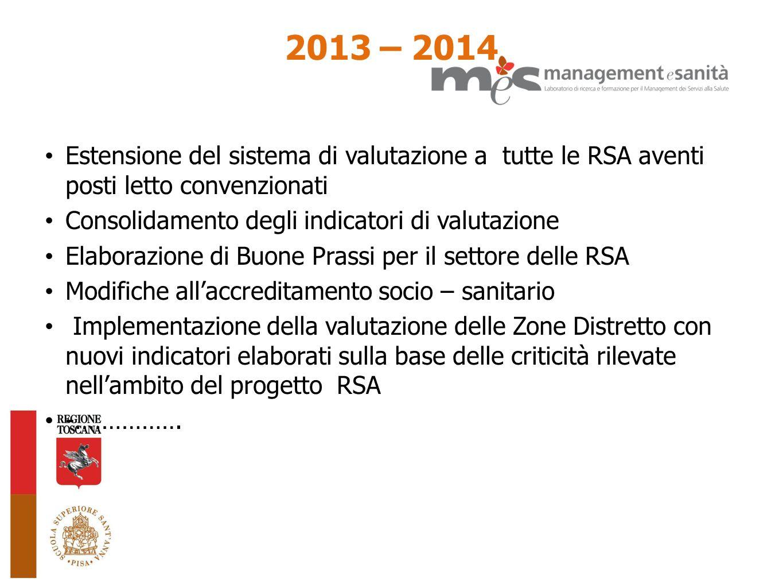 Estensione del sistema di valutazione a tutte le RSA aventi posti letto convenzionati Consolidamento degli indicatori di valutazione Elaborazione di B