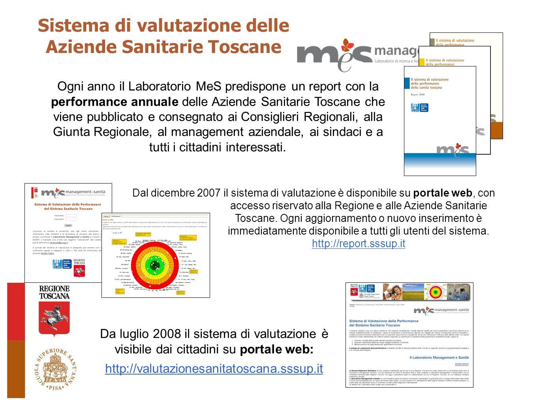 Dalla valutazione delle Aziende Sanitarie alla valutazione delle RSA 2004: il Laboratorio MeS sviluppa per la Regione Toscana un sistema di valutazione della performance delle Aziende Sanitarie Toscane - fase di sperimentazione 2005: implementazione del sistema in tutte le Aziende Usl Toscane 2006: implementazione nelle Aziende Ospedaliero-Universitarie Toscane 2008: Attivazione del network delle regioni a confronto.
