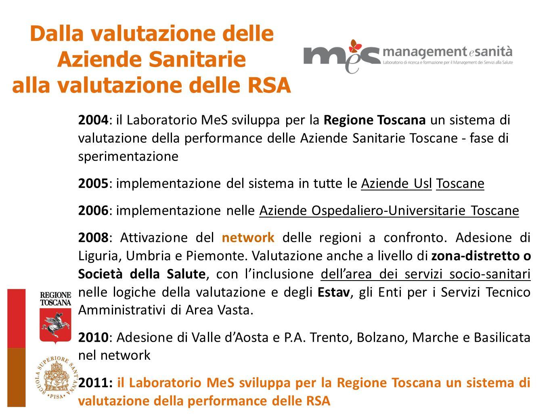 Dalla valutazione delle Aziende Sanitarie alla valutazione delle RSA 2004: il Laboratorio MeS sviluppa per la Regione Toscana un sistema di valutazion