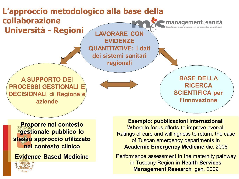 Lapproccio metodologico alla base della collaborazione Università - Regioni LAVORARE CON EVIDENZE QUANTITATIVE: i dati dei sistemi sanitari regionali