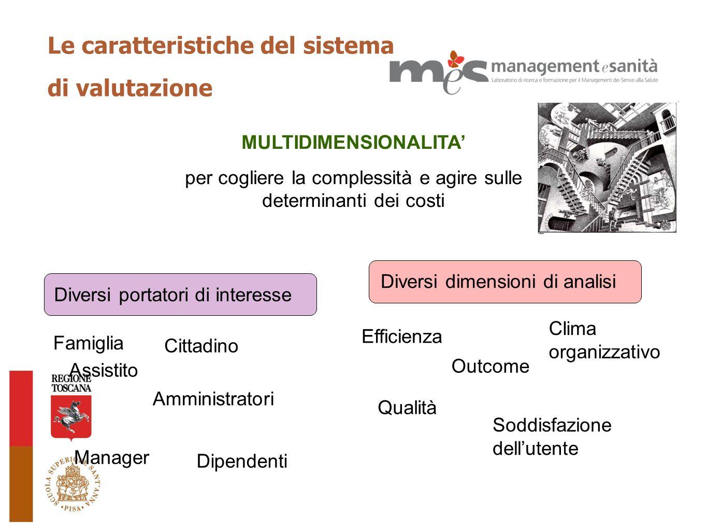 Le caratteristiche del sistema di valutazione MULTIDIMENSIONALITA per cogliere la complessità e agire sulle determinanti dei costi Diversi dimensioni