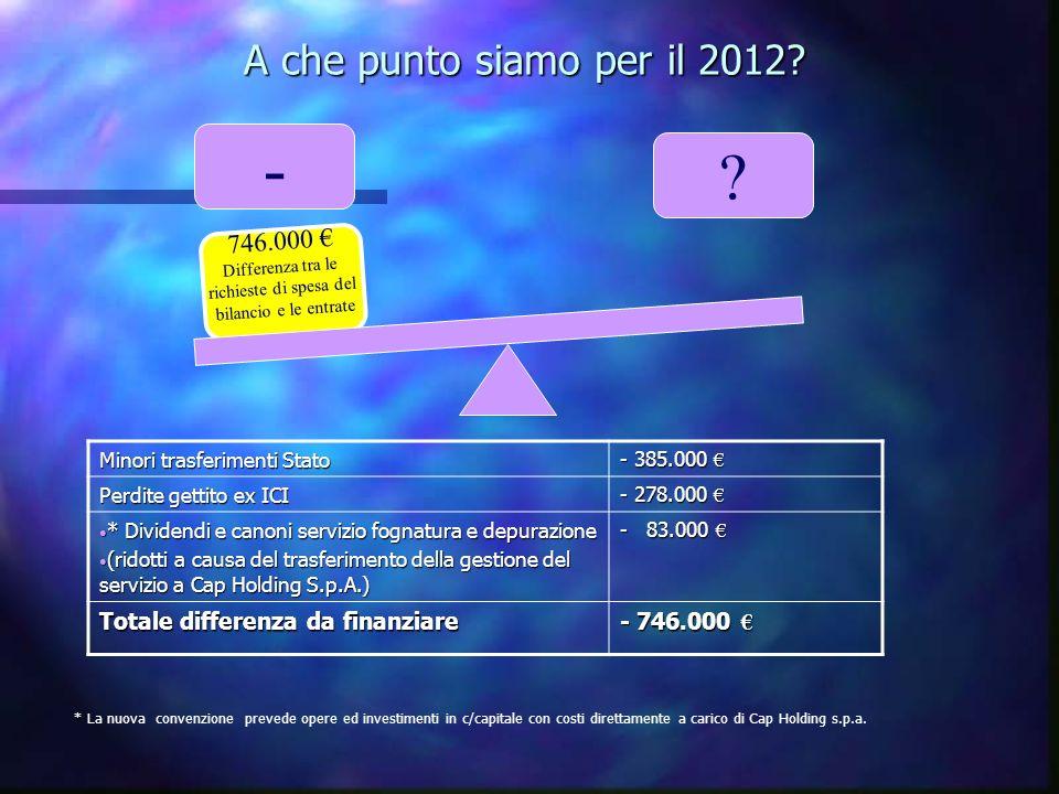 A che punto siamo per il 2012.