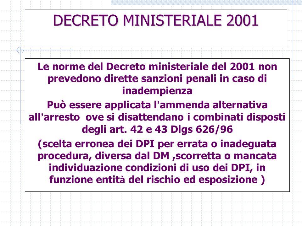 DECRETO MINISTERIALE 2001 Le norme del Decreto ministeriale del 2001 non prevedono dirette sanzioni penali in caso di inadempienza Può essere applicat