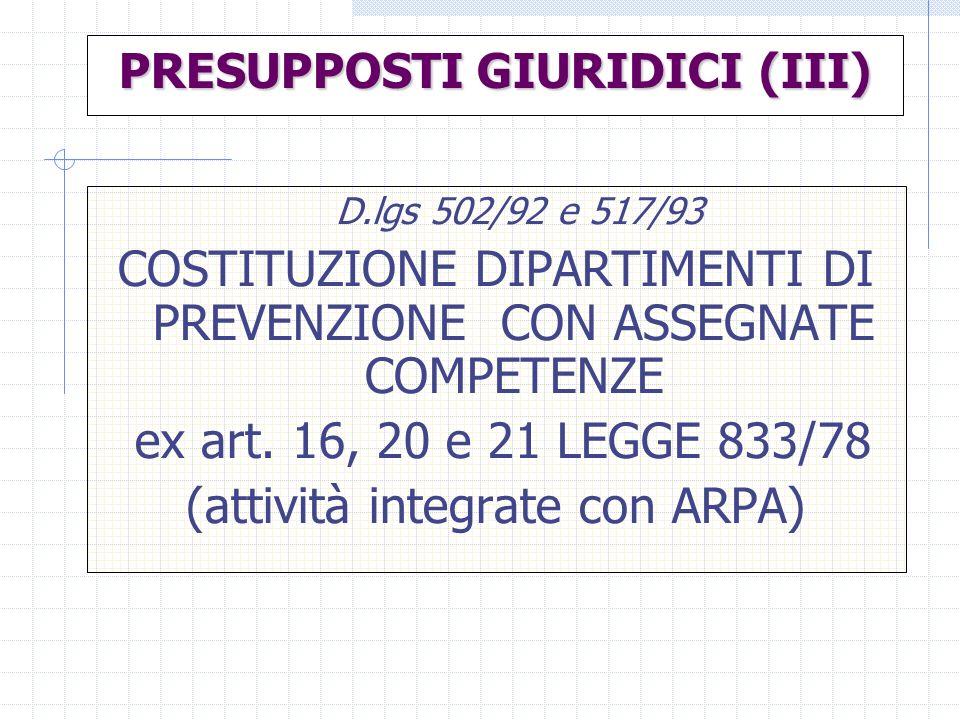 PRESUPPOSTI GIURIDICI (III) D.lgs 502/92 e 517/93 COSTITUZIONE DIPARTIMENTI DI PREVENZIONE CON ASSEGNATE COMPETENZE ex art. 16, 20 e 21 LEGGE 833/78 (
