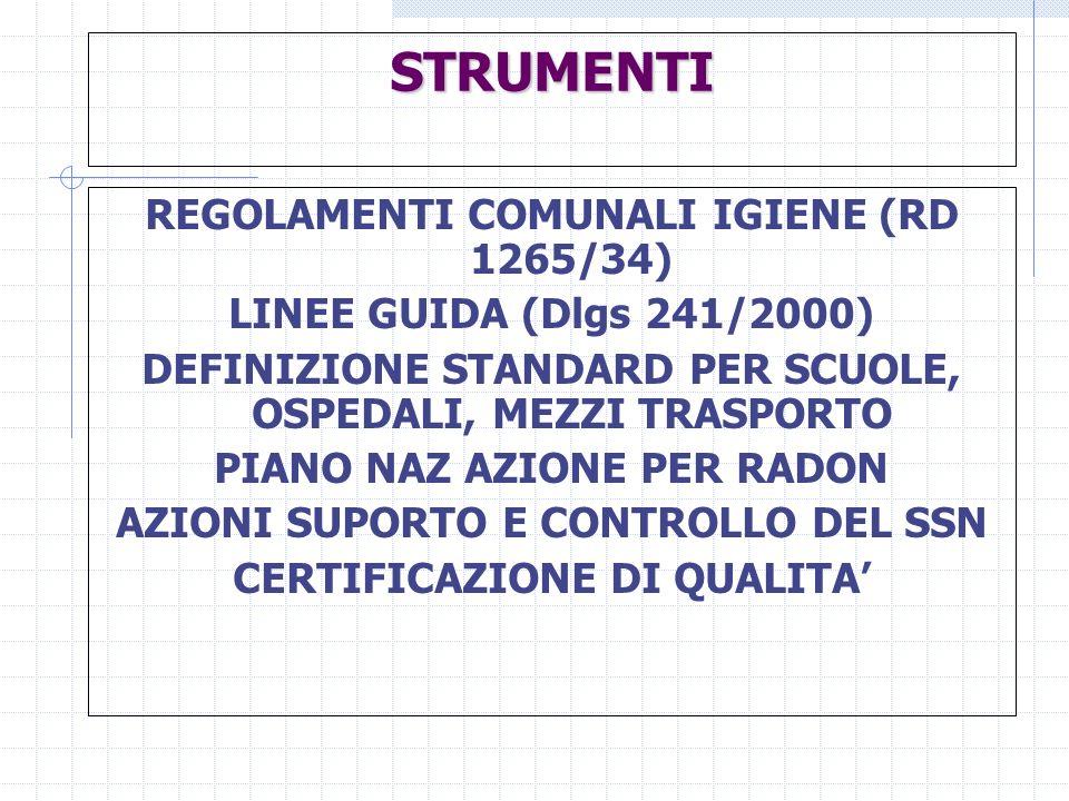 STRUMENTI REGOLAMENTI COMUNALI IGIENE (RD 1265/34) LINEE GUIDA (Dlgs 241/2000) DEFINIZIONE STANDARD PER SCUOLE, OSPEDALI, MEZZI TRASPORTO PIANO NAZ AZ