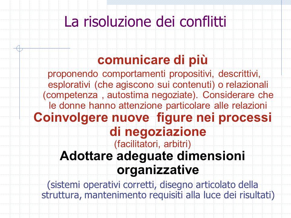 La risoluzione dei conflitti comunicare di più proponendo comportamenti propositivi, descrittivi, esplorativi (che agiscono sui contenuti) o relaziona