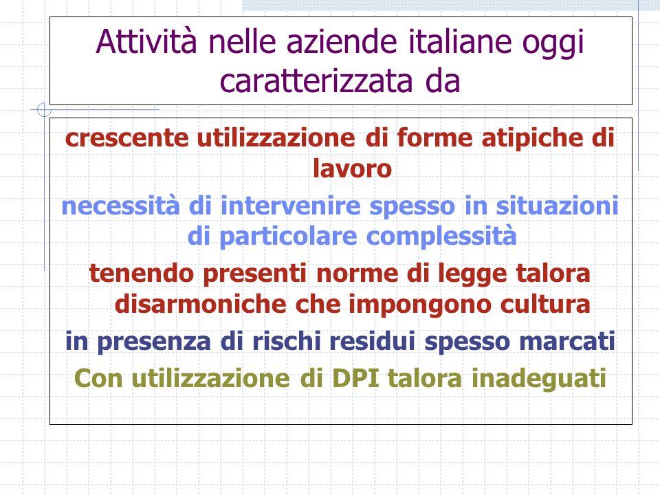 Attività nelle aziende italiane oggi caratterizzata da crescente utilizzazione di forme atipiche di lavoro necessità di intervenire spesso in situazio
