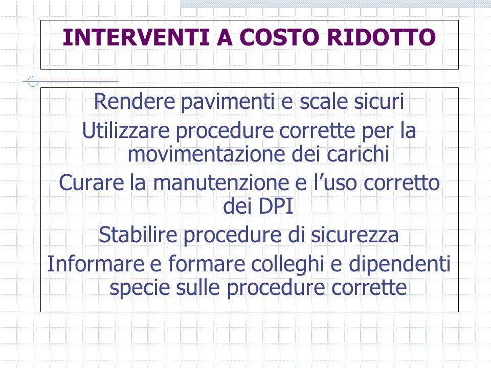 INTERVENTI A COSTO RIDOTTO Rendere pavimenti e scale sicuri Utilizzare procedure corrette per la movimentazione dei carichi Curare la manutenzione e l