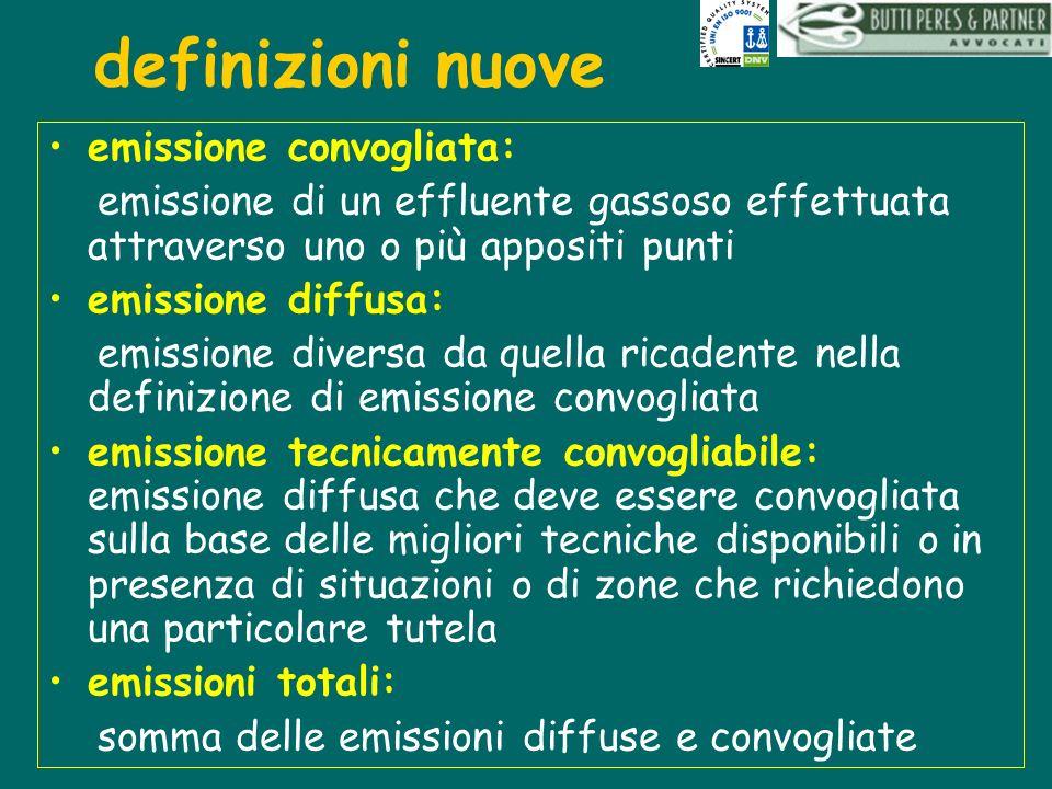 definizioni nuove emissione convogliata: emissione di un effluente gassoso effettuata attraverso uno o più appositi punti emissione diffusa: emissione