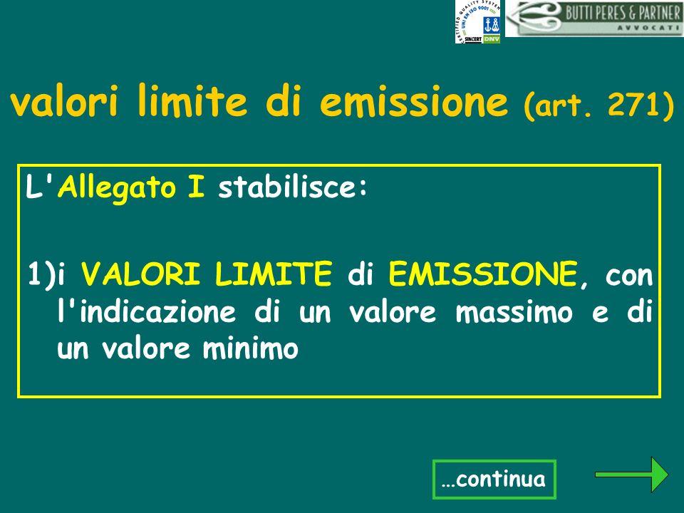valori limite di emissione (art. 271) L'Allegato I stabilisce: 1)i VALORI LIMITE di EMISSIONE, con l'indicazione di un valore massimo e di un valore m