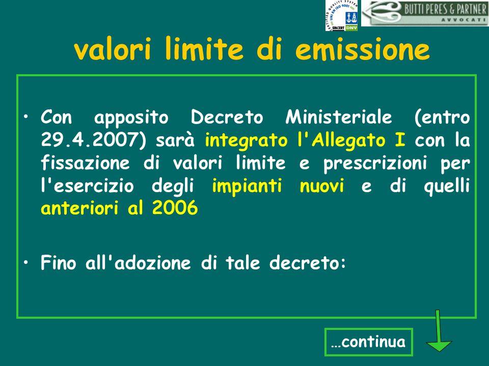 Con apposito Decreto Ministeriale (entro 29.4.2007) sarà integrato l'Allegato I con la fissazione di valori limite e prescrizioni per l'esercizio degl